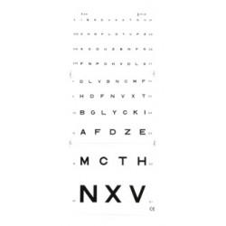 Test d'acuité visuelle de Monoyer